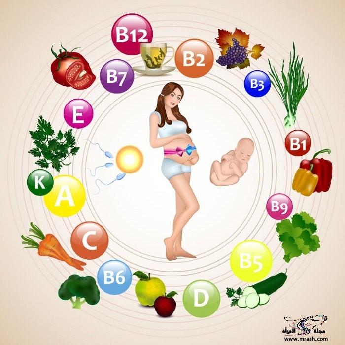 قائمة الفيتامينات و المعادن اللازمة في الحمل